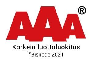 AAA Korkein luottoluokitus, Bisnode 2021